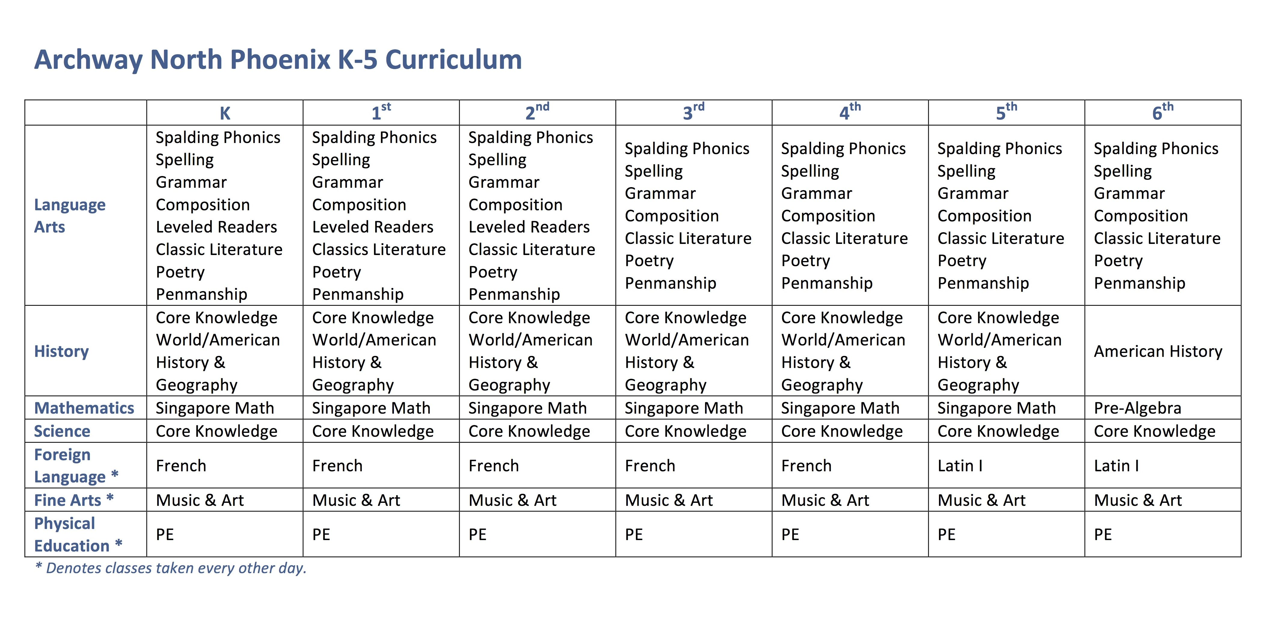 archway-north-phoenix-k-6-curriculum - Great Hearts Archway